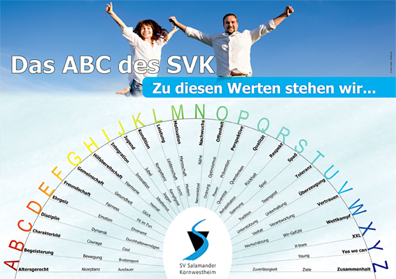 SVK ABC-Auswertung